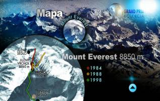 Mapa Mounts Everest