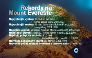 Rekordy na Mount Evereste