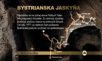 7. Bystrianska jaskyňa