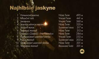 18. Najhlbšie jaskyne Slovenska